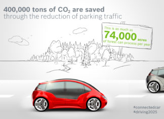 Bosch riduzione emissioni