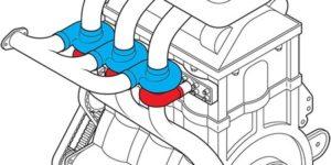 Un piccolo Turbo per ogni Cilindro: Iniezione e Sovralimentazione Sinergica