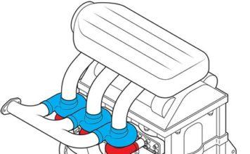turbo downsizing