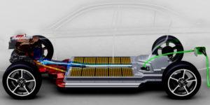 Automotive, Top of the flop: 10 innovazioni ingegneristiche da dimenticare?