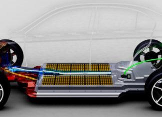 Technology automotive