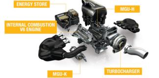 Formula 1: MGU-H e MGU-K, cosa sono e come funzionano