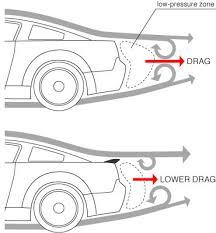 spoiler aerodynamics
