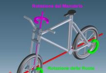 Movimenti bicicletta