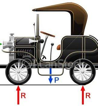 equilibrio dinamico del veicolo