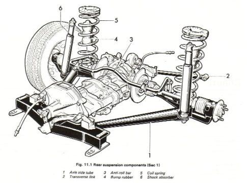 Alfa 75 Transaxle