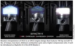 Motore HCCi