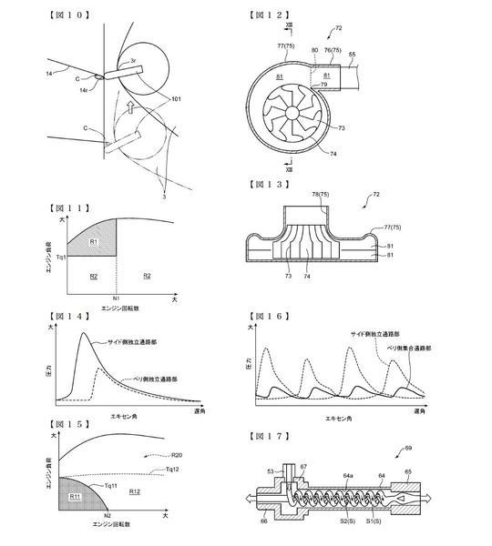 I brevetti del motore rotativo