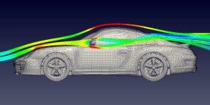 Test aerodinamico in galleria del vento: Porsche 996 sotto osservazione