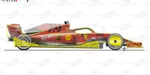 Riforma Formula 1 (2021): Passaggi chiave e Analisi Tecnica (2/2)
