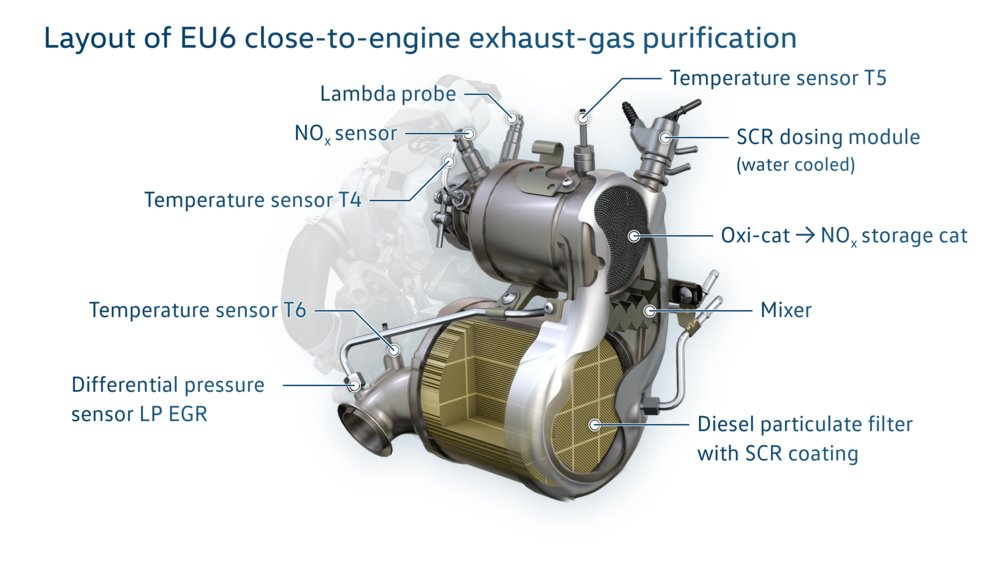 exhaust engine