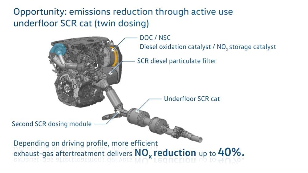 emissioni ridotte scr