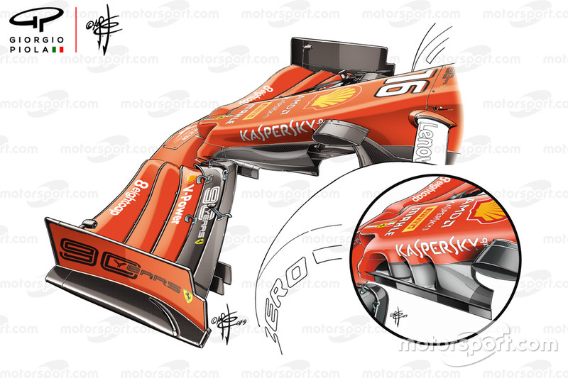 Novità Ferrari SF90 GP Singapore