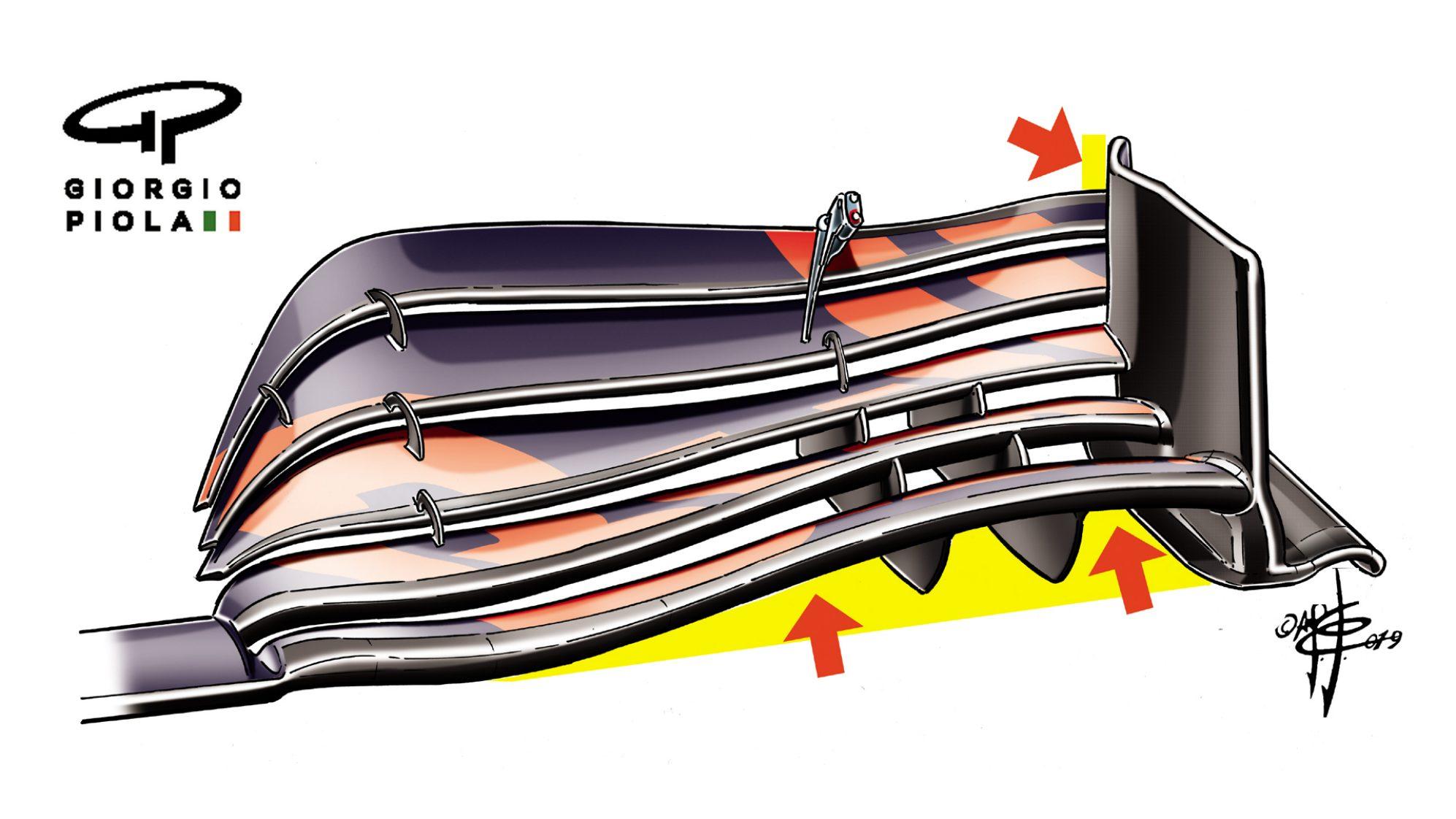 F1 2020: nuova soluzione RedBull