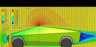 Aerodinamica del CyberTruck