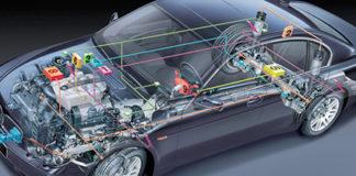 Aziende Automotive bloccate da Coronavirus