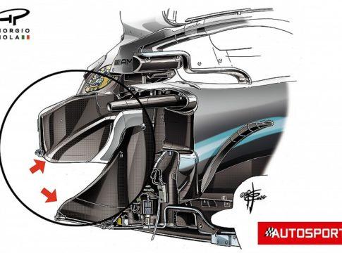 F1 2020: come cambieranno le pance laterali sulla Mercedes