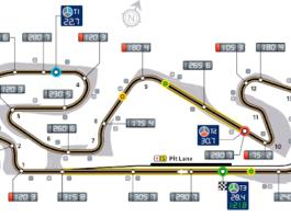 Test F1 2020 a Barcellona