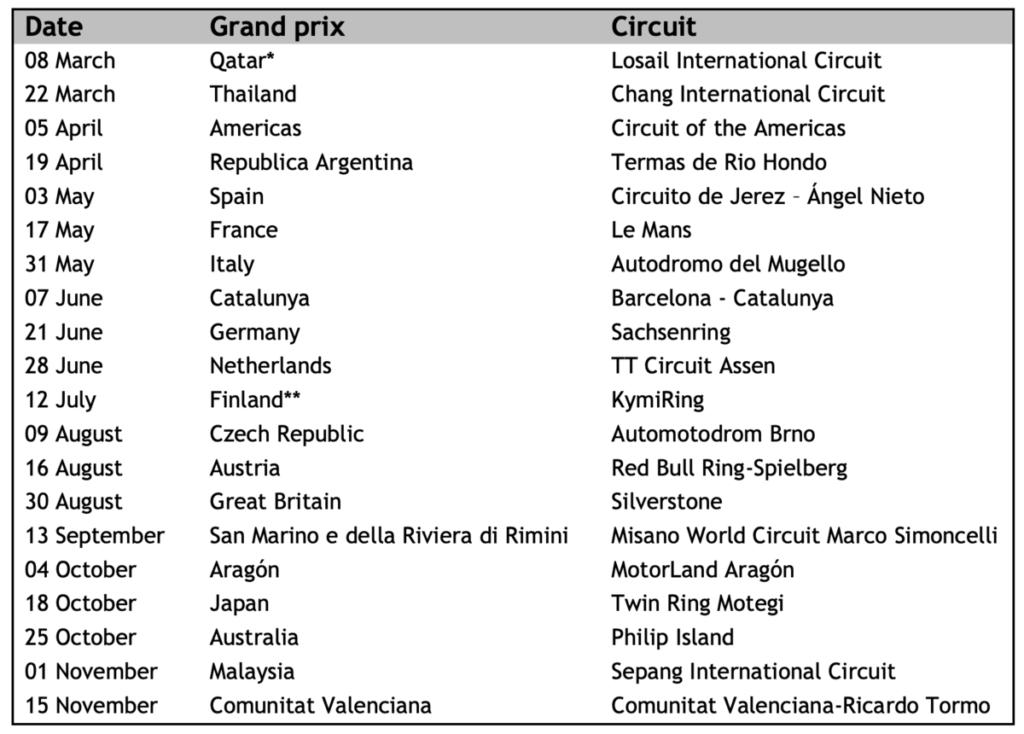 Calendario della MotoGP 2020