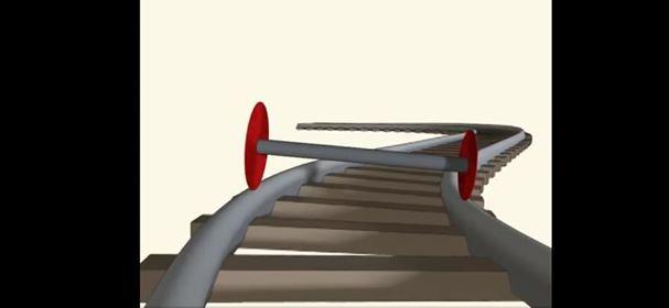 Curvatura di un treno