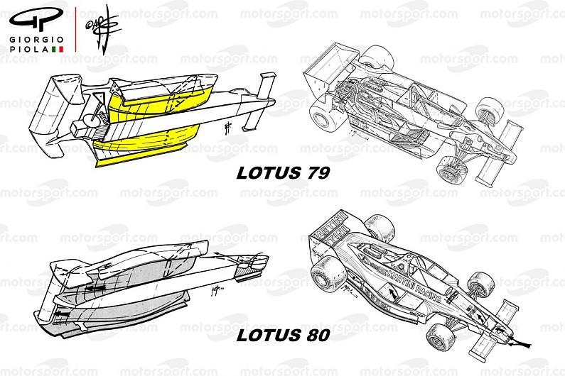 Differenze aerodinamiche tra Lotus 79 e Lotus 80, disegni di Giorgio Piola