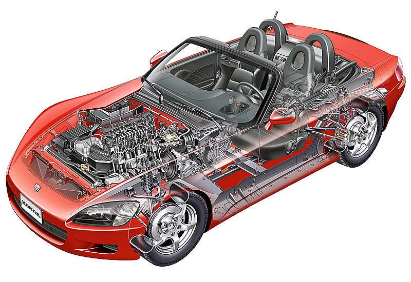 Honda S2000 tecnica
