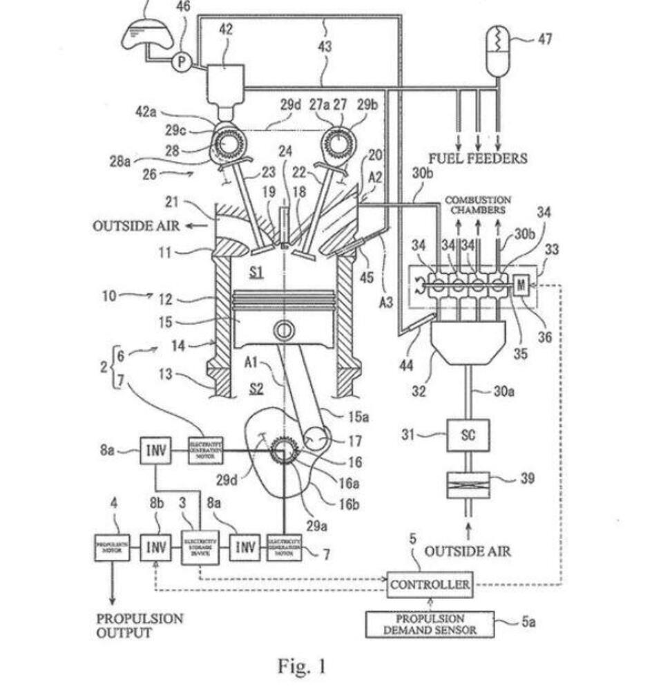 brevetto Kawasaki