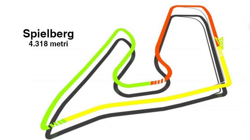 Pagelle F1 del GP di Austria
