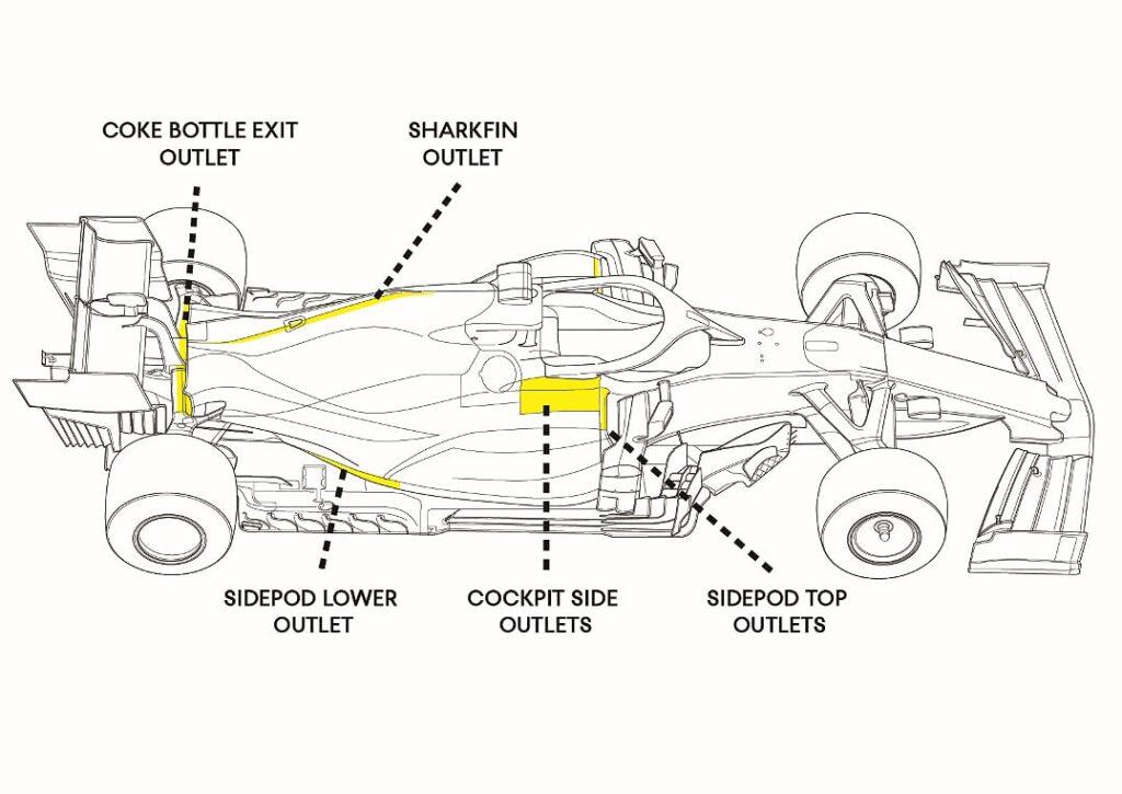 Le aree utilizzate per il raffreddamento aerodinamico