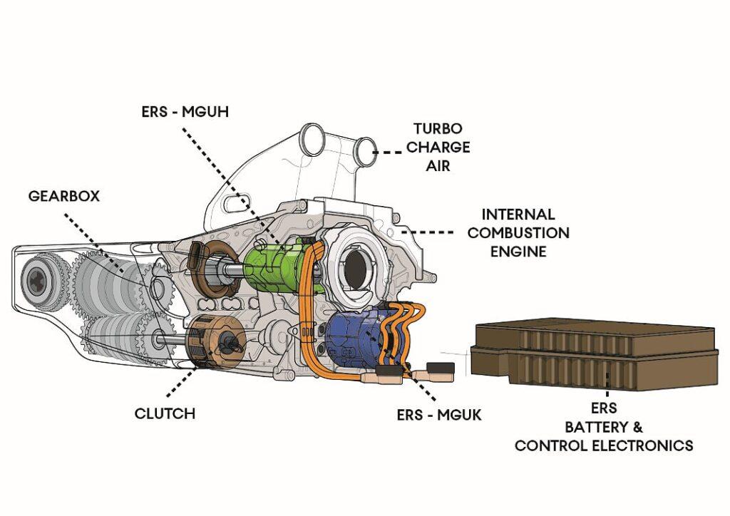 I componenti che necessitano di un sistema di raffreddamento