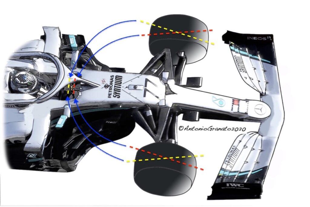 Formula 1 2021 aggiornamenti regolamento