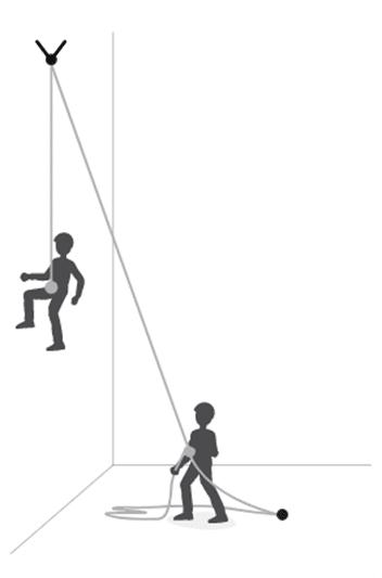 L'arrampicata in moulinette, detta anche top rope, prevede un solo moschettone per l'ancoraggio. (Fonte: Petzl Italia)