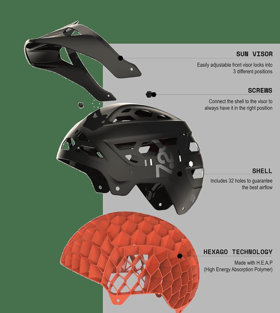 Struttura del casco SevenTwenty