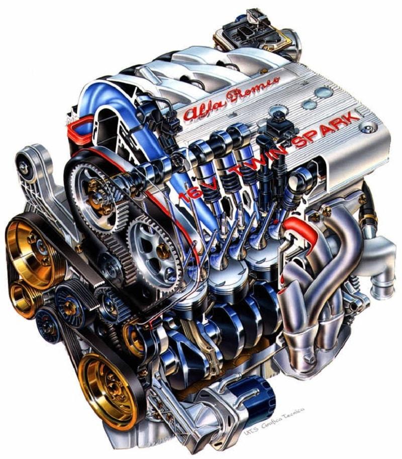 Il motore Alfa Romeo con sistema Twin Spark